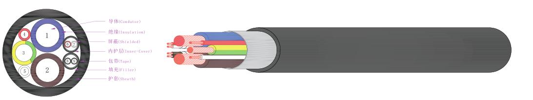 新国标直流充电电缆(CQC认证)结构图